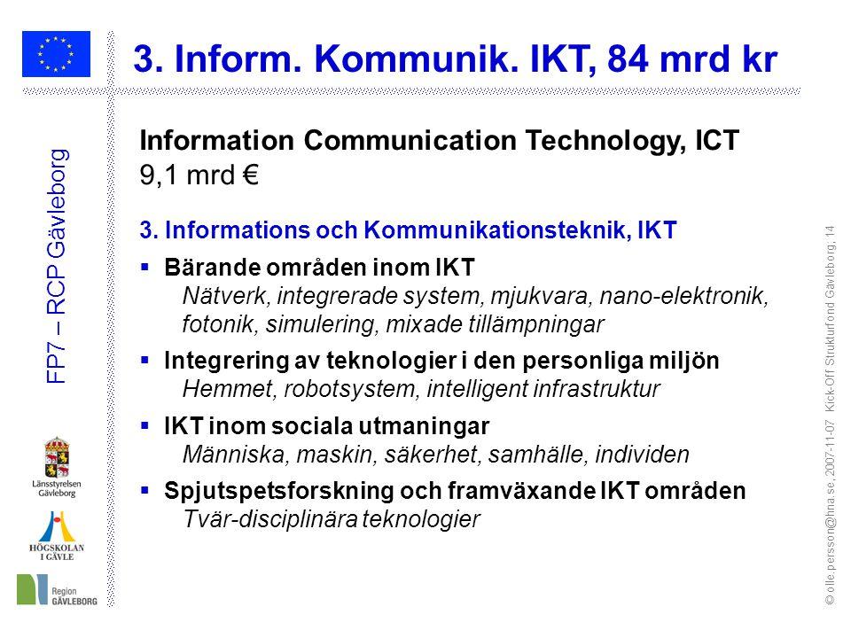 © olle.persson@hna.se, 2007-11-07 Kick-Off Strukturfond Gävleborg; 14 FP7 – RCP Gävleborg 3.