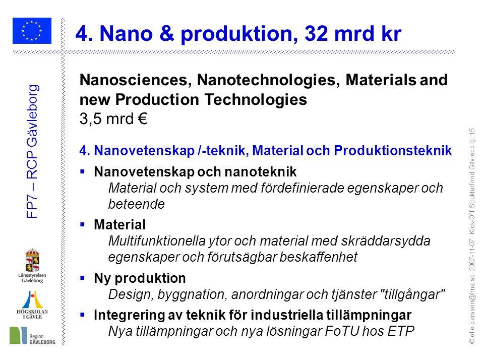 © olle.persson@hna.se, 2007-11-07 Kick-Off Strukturfond Gävleborg; 15 FP7 – RCP Gävleborg 4.