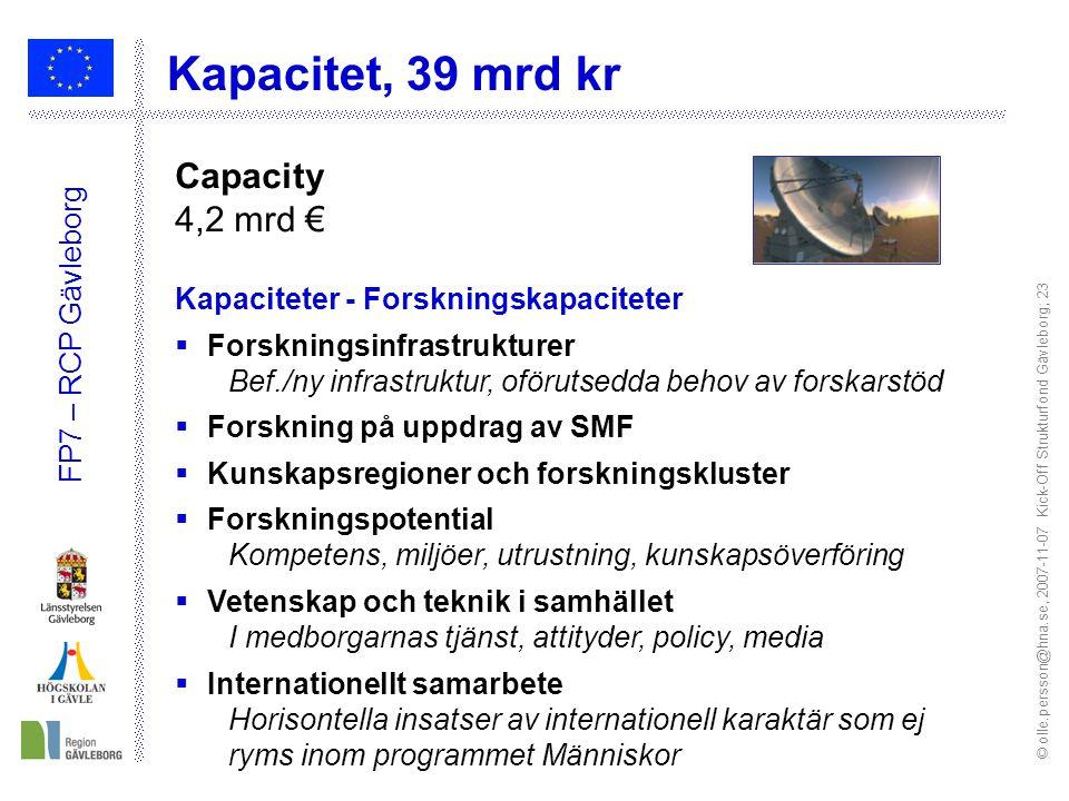 © olle.persson@hna.se, 2007-11-07 Kick-Off Strukturfond Gävleborg; 23 FP7 – RCP Gävleborg Kapacitet, 39 mrd kr Capacity 4,2 mrd € Kapaciteter - Forskningskapaciteter  Forskningsinfrastrukturer Bef./ny infrastruktur, oförutsedda behov av forskarstöd  Forskning på uppdrag av SMF  Kunskapsregioner och forskningskluster  Forskningspotential Kompetens, miljöer, utrustning, kunskapsöverföring  Vetenskap och teknik i samhället I medborgarnas tjänst, attityder, policy, media  Internationellt samarbete Horisontella insatser av internationell karaktär som ej ryms inom programmet Människor