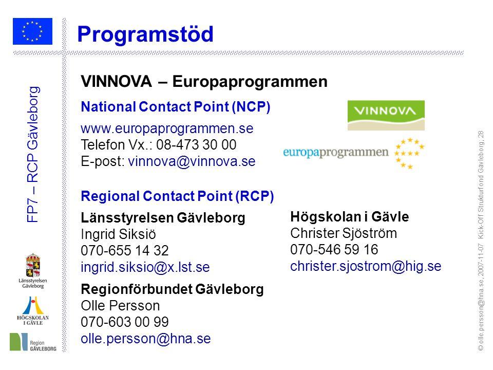 © olle.persson@hna.se, 2007-11-07 Kick-Off Strukturfond Gävleborg; 28 FP7 – RCP Gävleborg Programstöd VINNOVA – Europaprogrammen Regional Contact Point (RCP) Länsstyrelsen Gävleborg Ingrid Siksiö 070-655 14 32 ingrid.siksio@x.lst.se National Contact Point (NCP) www.europaprogrammen.se Telefon Vx.: 08-473 30 00 E-post: vinnova@vinnova.se Regionförbundet Gävleborg Olle Persson 070-603 00 99 olle.persson@hna.se Högskolan i Gävle Christer Sjöström 070-546 59 16 christer.sjostrom@hig.se