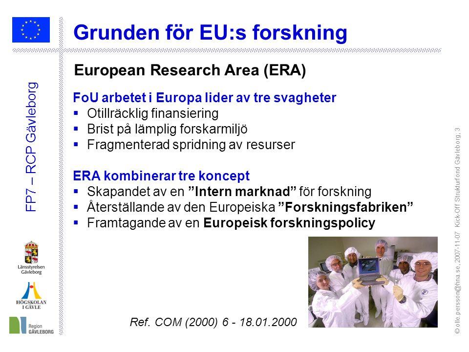 © olle.persson@hna.se, 2007-11-07 Kick-Off Strukturfond Gävleborg; 3 FP7 – RCP Gävleborg European Research Area (ERA) Grunden för EU:s forskning FoU a
