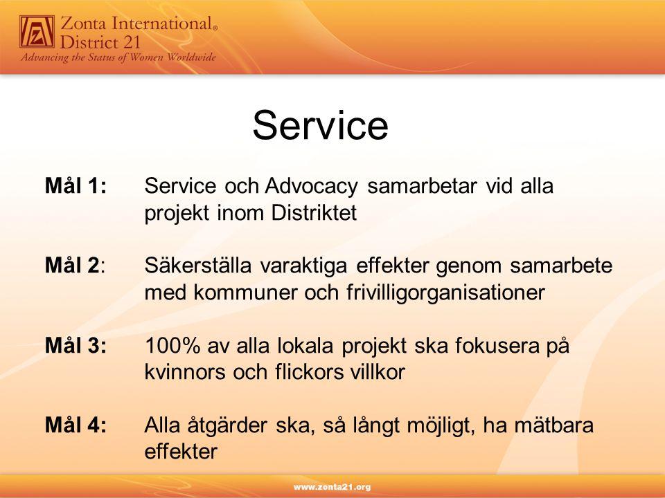 Service Mål 1:Service och Advocacy samarbetar vid alla projekt inom Distriktet Mål 2:Säkerställa varaktiga effekter genom samarbete med kommuner och frivilligorganisationer Mål 3:100% av alla lokala projekt ska fokusera på kvinnors och flickors villkor Mål 4: Alla åtgärder ska, så långt möjligt, ha mätbara effekter