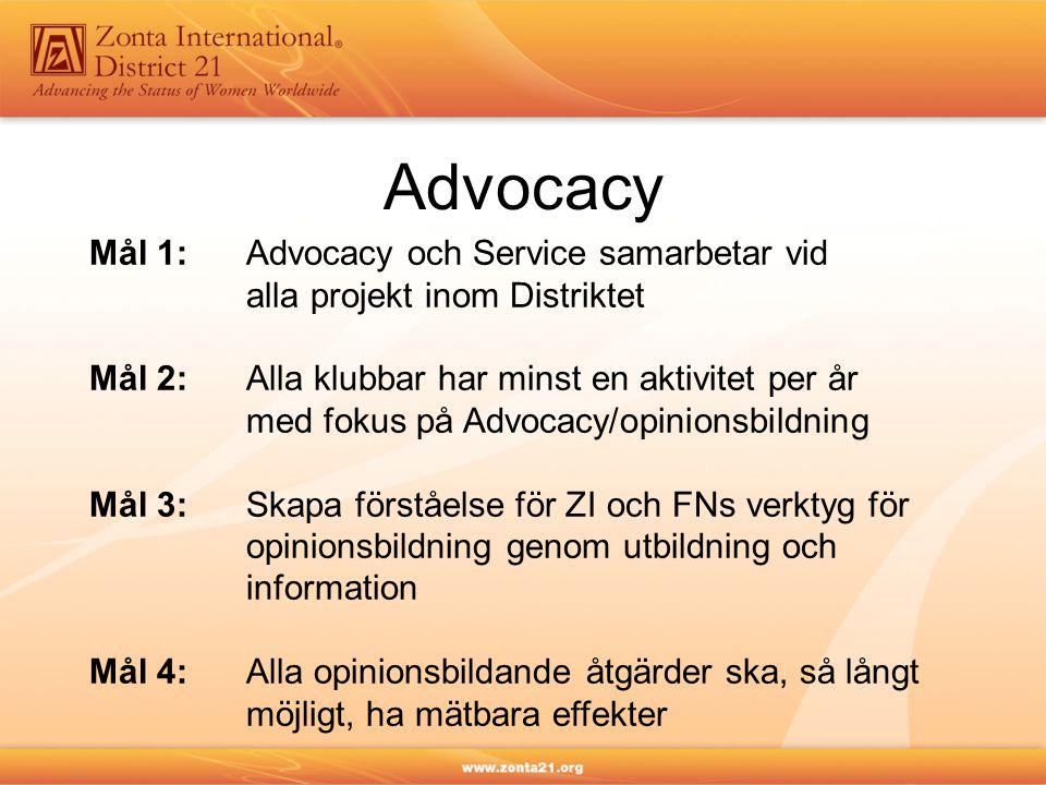 Advocacy Mål 1:Advocacy och Service samarbetar vid alla projekt inom Distriktet Mål 2: Alla klubbar har minst en aktivitet per år med fokus på Advocac