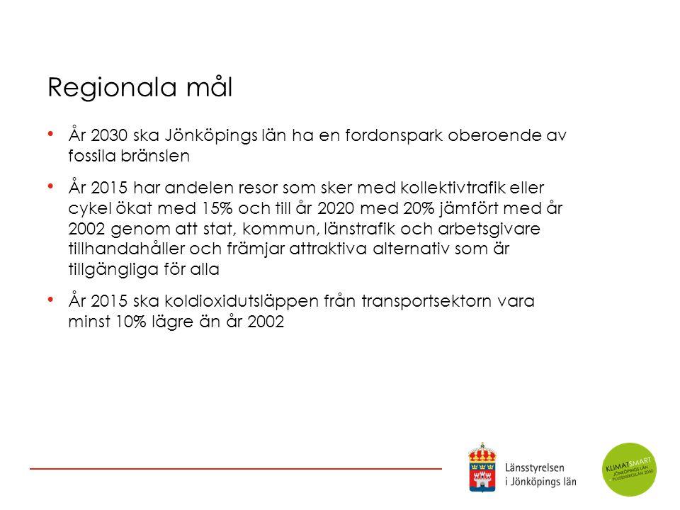 Regionala mål År 2030 ska Jönköpings län ha en fordonspark oberoende av fossila bränslen År 2015 har andelen resor som sker med kollektivtrafik eller