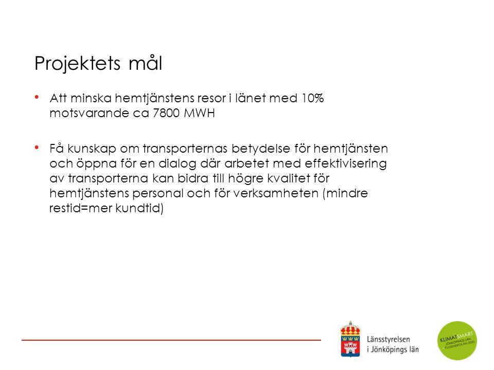 Projektets mål Att minska hemtjänstens resor i länet med 10% motsvarande ca 7800 MWH Få kunskap om transporternas betydelse för hemtjänsten och öppna