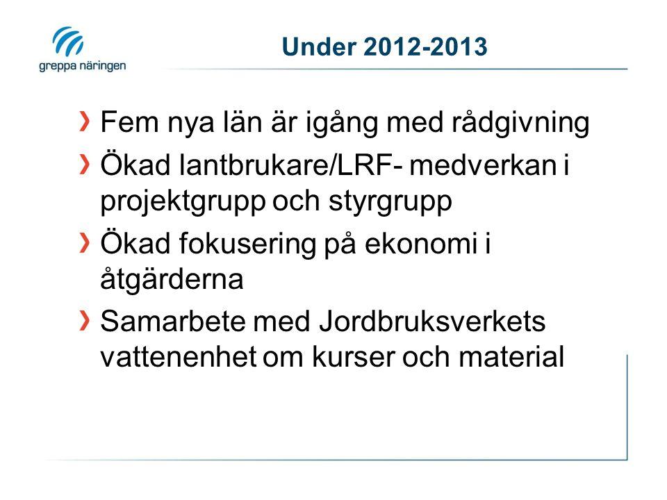 Under 2012-2013 Fem nya län är igång med rådgivning Ökad lantbrukare/LRF- medverkan i projektgrupp och styrgrupp Ökad fokusering på ekonomi i åtgärder