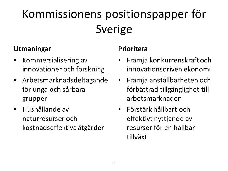 Kommissionens positionspapper för Sverige Utmaningar Kommersialisering av innovationer och forskning Arbetsmarknadsdeltagande för unga och sårbara gru