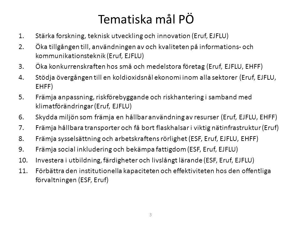 Tematiska mål PÖ 1.Stärka forskning, teknisk utveckling och innovation (Eruf, EJFLU) 2.Öka tillgången till, användningen av och kvaliteten på informat