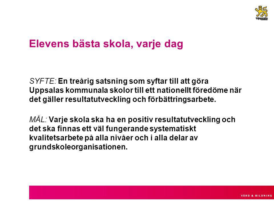 Elevens bästa skola, varje dag SYFTE: En treårig satsning som syftar till att göra Uppsalas kommunala skolor till ett nationellt föredöme när det gäller resultatutveckling och förbättringsarbete.