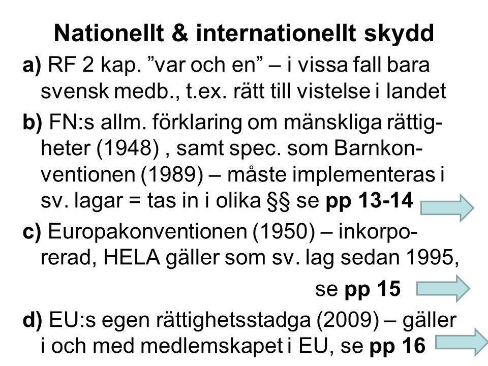 """a) RF 2 kap. """"var och en"""" – i vissa fall bara svensk medb., t.ex. rätt till vistelse i landet b) FN:s allm. förklaring om mänskliga rättig- heter (194"""