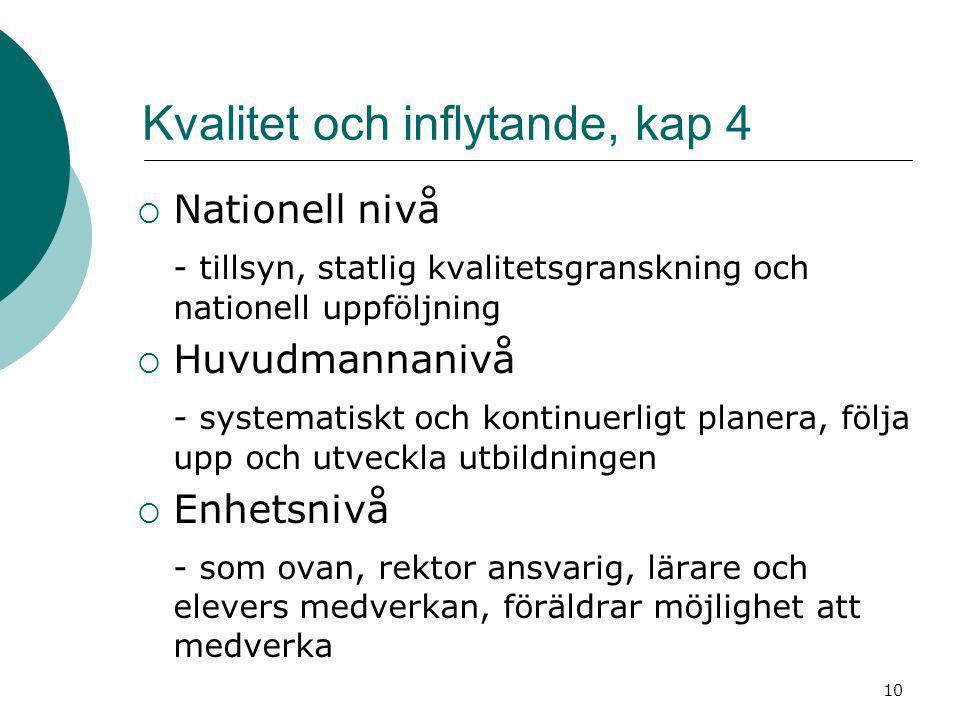 Kvalitet och inflytande, kap 4  Nationell nivå - tillsyn, statlig kvalitetsgranskning och nationell uppföljning  Huvudmannanivå - systematiskt och k
