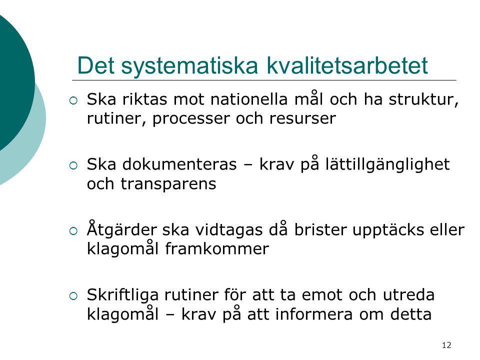 Det systematiska kvalitetsarbetet  Ska riktas mot nationella mål och ha struktur, rutiner, processer och resurser  Ska dokumenteras – krav på lättil