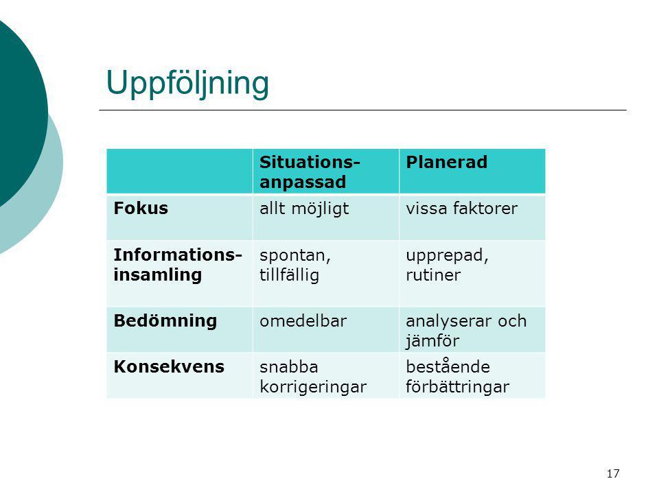 Uppföljning Situations- anpassad Planerad Fokusallt möjligtvissa faktorer Informations- insamling spontan, tillfällig upprepad, rutiner Bedömningomede