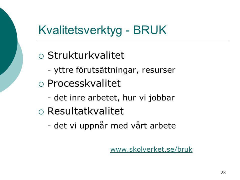 Kvalitetsverktyg - BRUK  Strukturkvalitet - yttre förutsättningar, resurser  Processkvalitet - det inre arbetet, hur vi jobbar  Resultatkvalitet -