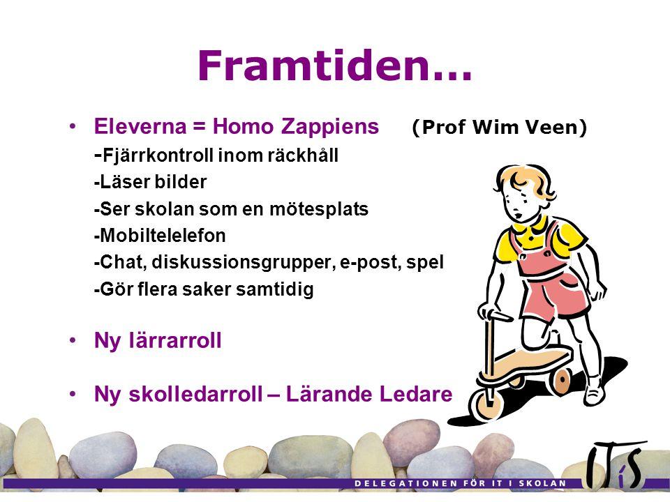 Framtiden… Eleverna = Homo Zappiens (Prof Wim Veen) - Fjärrkontroll inom räckhåll -Läser bilder -Ser skolan som en mötesplats -Mobiltelelefon -Chat, d