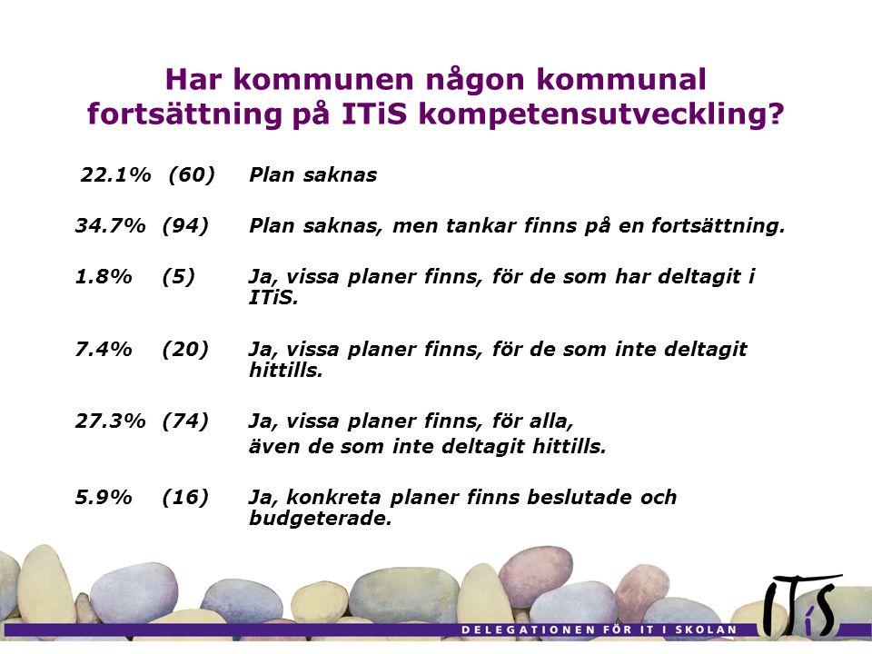 Har kommunen någon kommunal fortsättning på ITiS kompetensutveckling? 22.1% (60) Plan saknas 34.7% (94) Plan saknas, men tankar finns på en fortsättni