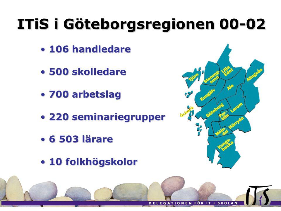 ITiS i Göteborgsregionen 00-02 106 handledare 106 handledare 500 skolledare 500 skolledare 700 arbetslag 700 arbetslag 220 seminariegrupper 220 semina