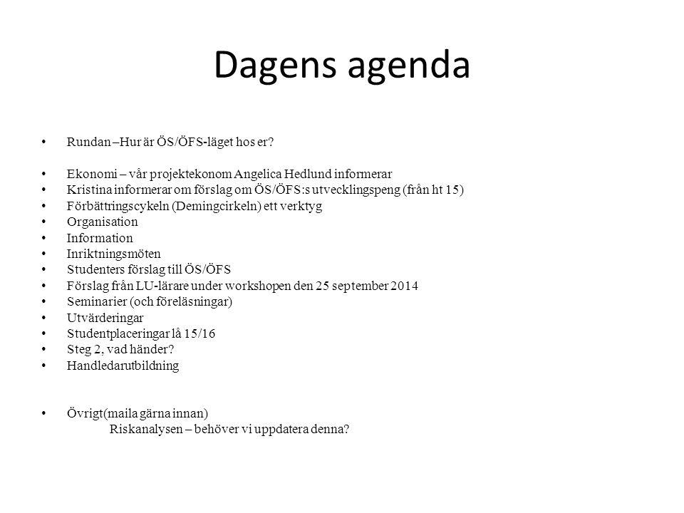 Dagens agenda Rundan –Hur är ÖS/ÖFS-läget hos er.