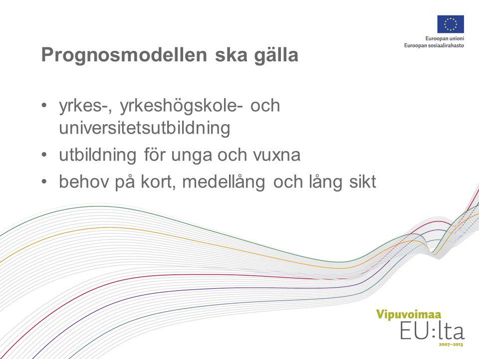 De viktigaste åtgärderna inom projektet Kartläggning av metoder som använts i Finland och EU under de senaste tio åren Utveckling av en prognostiseringsmodell Utveckling av ett verktyg för realtidsprognostisering i social media (arbetsnamn Prognos 2.0).
