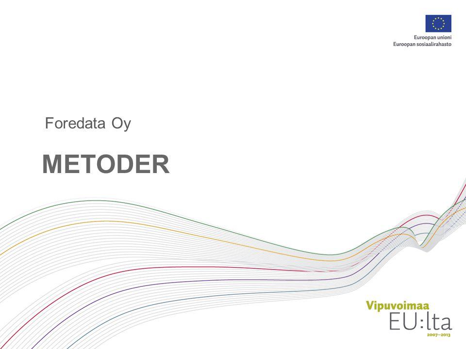 METODER Foredata Oy