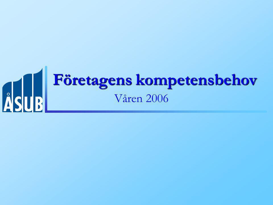 Företagens kompetensbehov Företagens kompetensbehov Våren 2006