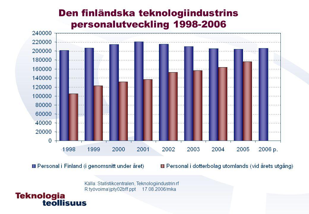 Den finländska teknologiindustrins personalutveckling 1998-2006 Källa: Statistikcentralen, Teknologiindustrin rf R:työvoima\jpty02bff.ppt 17.08.2006/mka