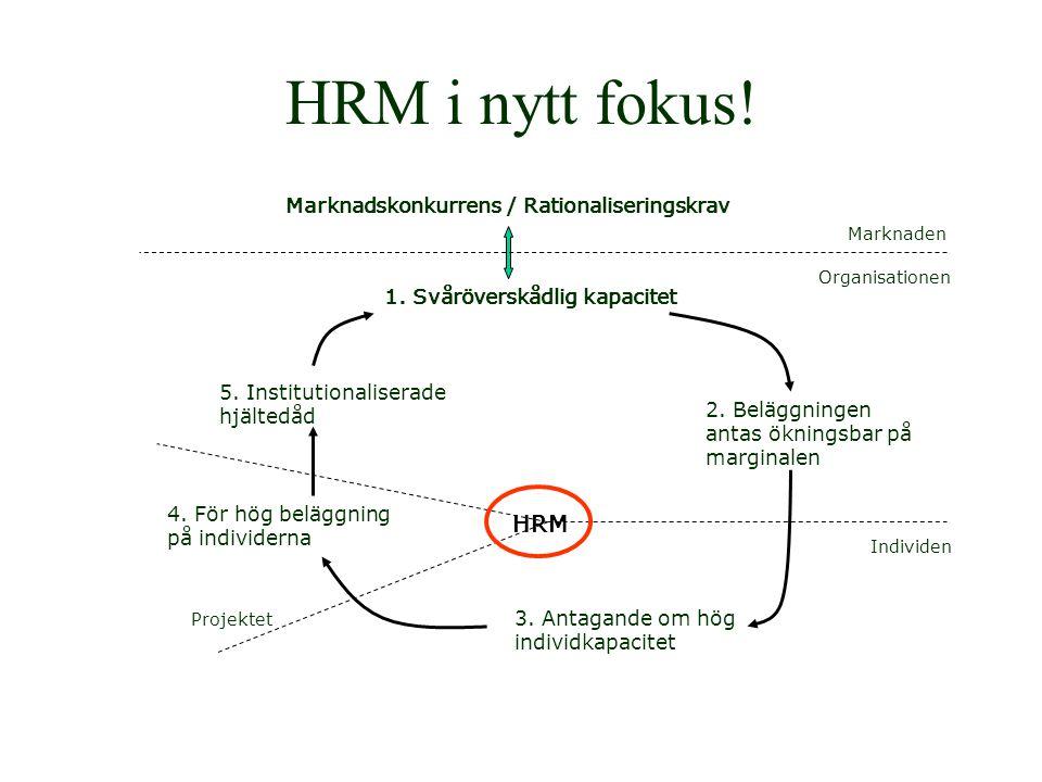 HRM i nytt fokus! 1. Svåröverskådlig kapacitet 2. Beläggningen antas ökningsbar på marginalen 3. Antagande om hög individkapacitet 4. För hög beläggni