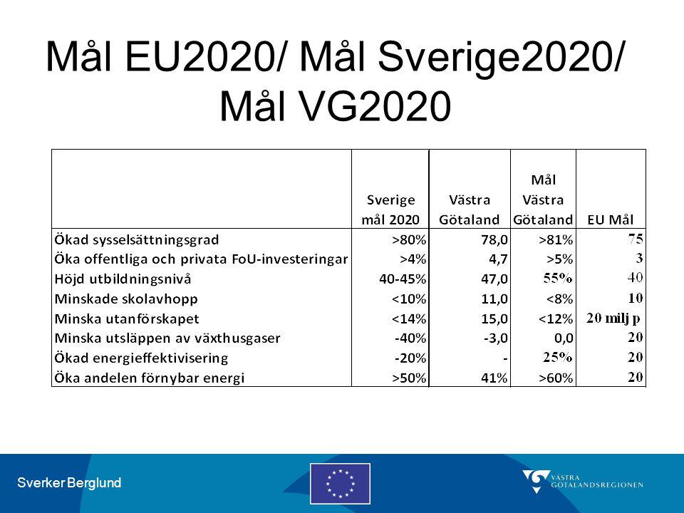 Sverker Berglund Mål EU2020/ Mål Sverige2020/ Mål VG2020
