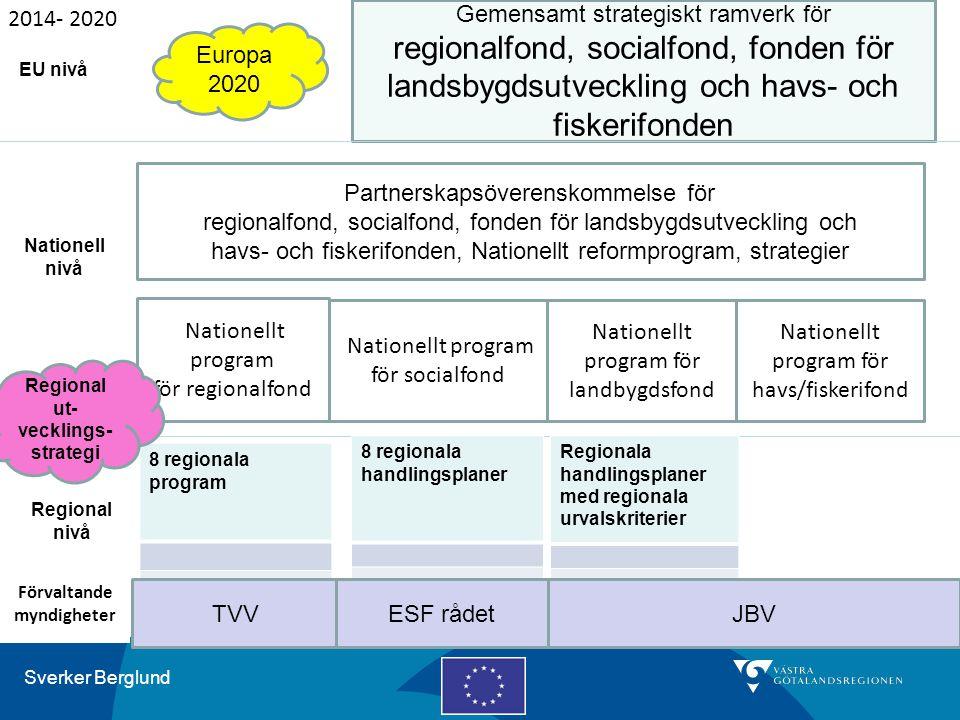 Sverker Berglund Gemensamt strategiskt ramverk för regionalfond, socialfond, fonden för landsbygdsutveckling och havs- och fiskerifonden Partnerskapsöverenskommelse för regionalfond, socialfond, fonden för landsbygdsutveckling och havs- och fiskerifonden, Nationellt reformprogram, strategier Nationellt program för regionalfond EU nivå Nationell nivå Regional nivå 8 regionala program Förvaltande myndigheter Europa 2020 2014- 2020 Nationellt program för socialfond Nationellt program för landbygdsfond Nationellt program för havs/fiskerifond 8 regionala handlingsplaner Regionala handlingsplaner med regionala urvalskriterier Regional ut- vecklings- strategi TVVESF rådetJBV