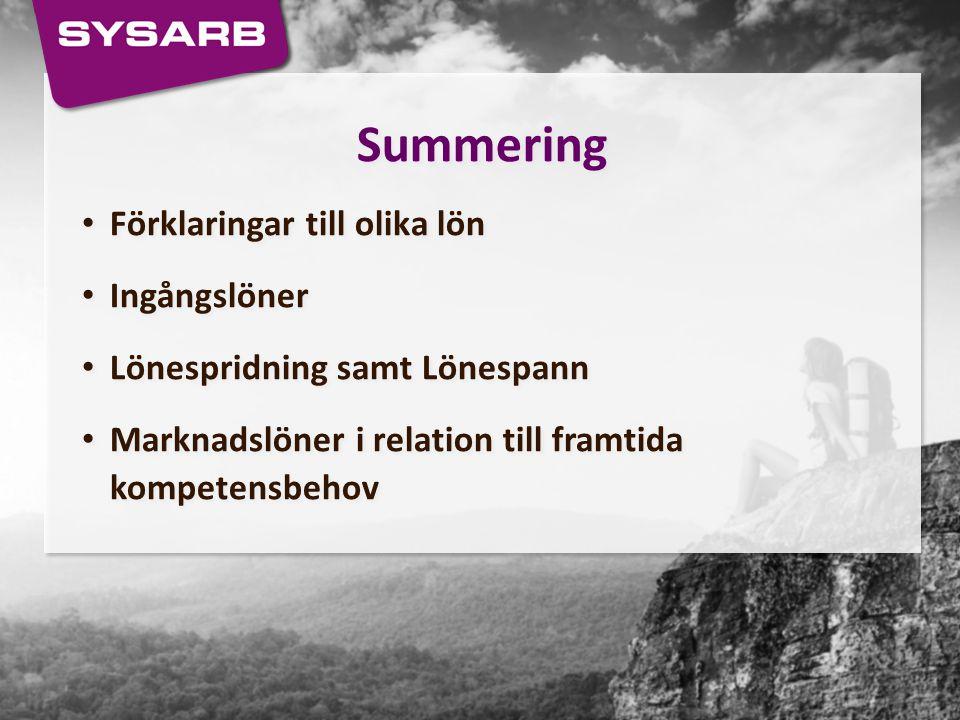Summering Förklaringar till olika lön Ingångslöner Lönespridning samt Lönespann Marknadslöner i relation till framtida kompetensbehov Summering Förkla