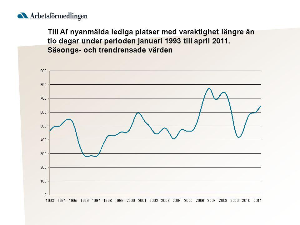 Till Af nyanmälda lediga platser med varaktighet längre än tio dagar under perioden januari 1993 till april 2011. Säsongs- och trendrensade värden