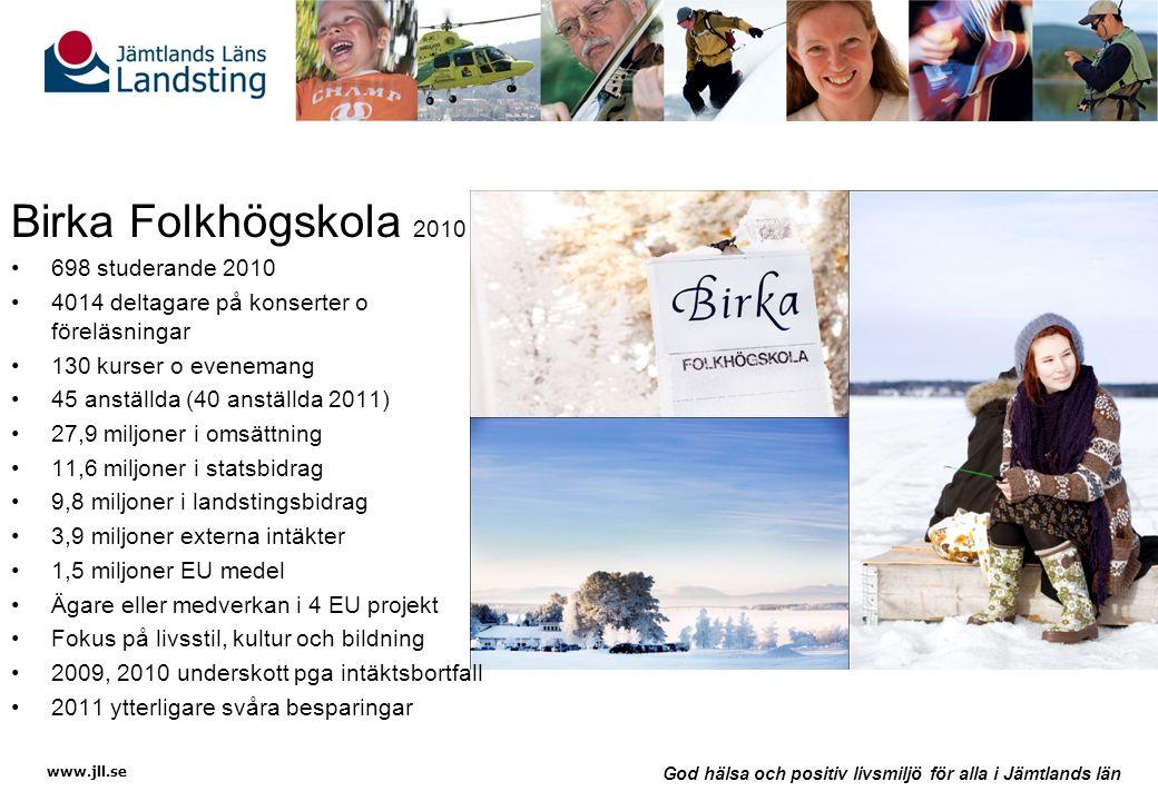www.jll.se God hälsa och positiv livsmiljö för alla i Jämtlands län Birka Folkhögskola 2010 698 studerande 2010 4014 deltagare på konserter o föreläsningar 130 kurser o evenemang 45 anställda (40 anställda 2011) 27,9 miljoner i omsättning 11,6 miljoner i statsbidrag 9,8 miljoner i landstingsbidrag 3,9 miljoner externa intäkter 1,5 miljoner EU medel Ägare eller medverkan i 4 EU projekt Fokus på livsstil, kultur och bildning 2009, 2010 underskott pga intäktsbortfall 2011 ytterligare svåra besparingar