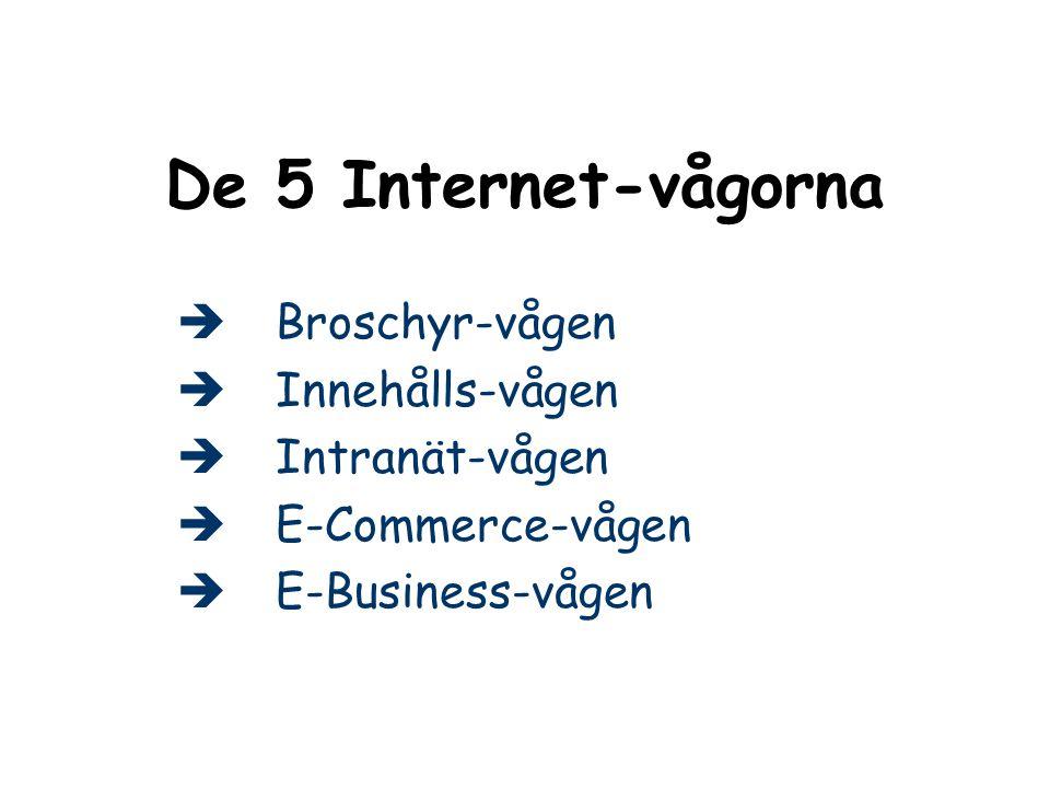 De 5 Internet-vågorna èBroschyr-vågen èInnehålls-vågen èIntranät-vågen èE-Commerce-vågen èE-Business-vågen