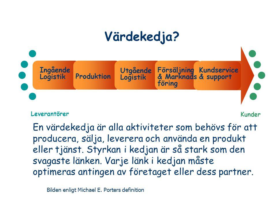 Värdekedja? En värdekedja är alla aktiviteter som behövs för att producera, sälja, leverera och använda en produkt eller tjänst. Styrkan i kedjan är s