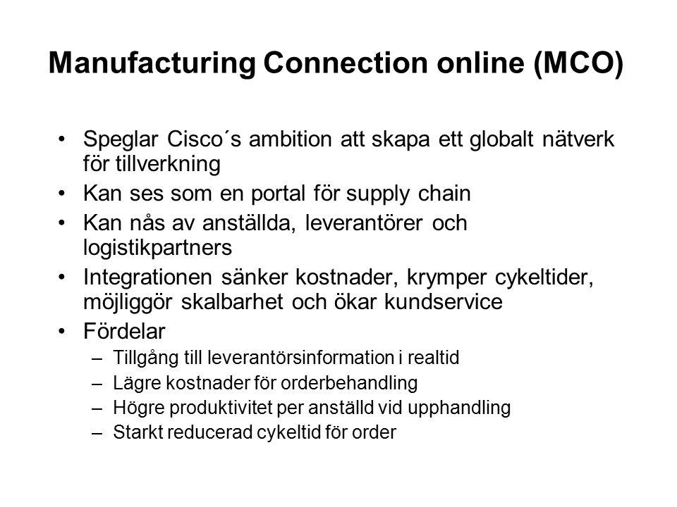 Manufacturing Connection online (MCO) Speglar Cisco´s ambition att skapa ett globalt nätverk för tillverkning Kan ses som en portal för supply chain K