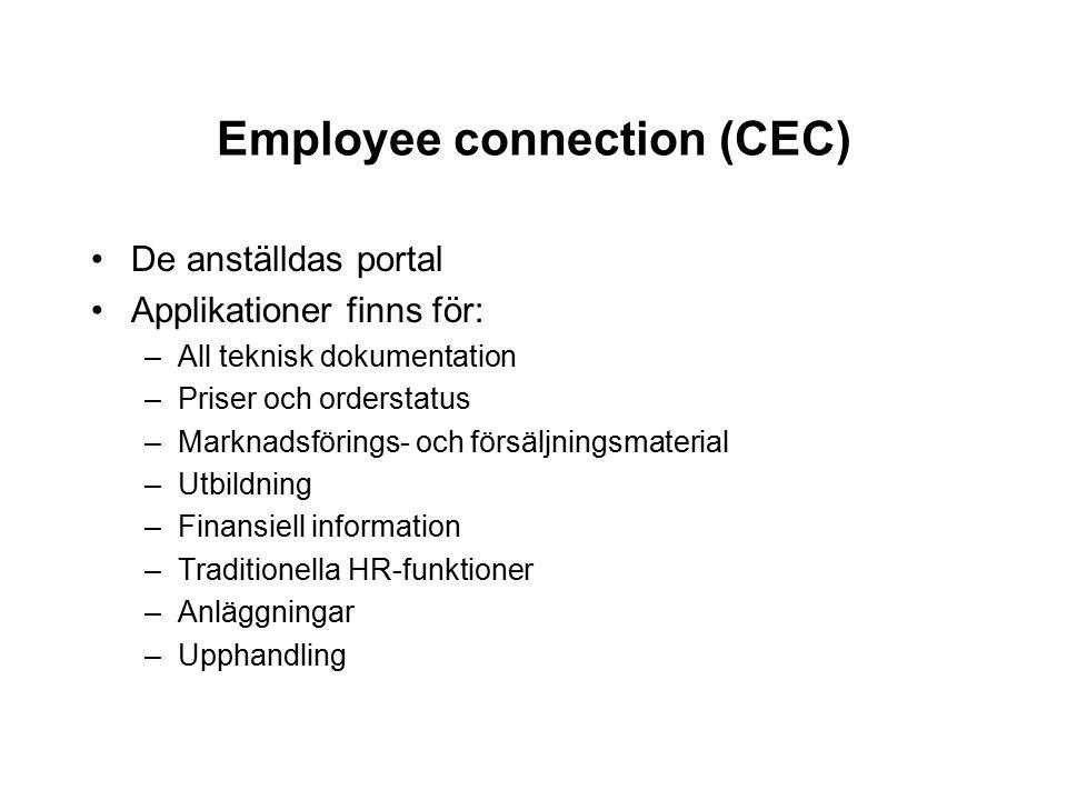 Employee connection (CEC) De anställdas portal Applikationer finns för: –All teknisk dokumentation –Priser och orderstatus –Marknadsförings- och försä