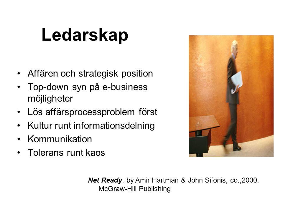 Ledarskap Affären och strategisk position Top-down syn på e-business möjligheter Lös affärsprocessproblem först Kultur runt informationsdelning Kommun
