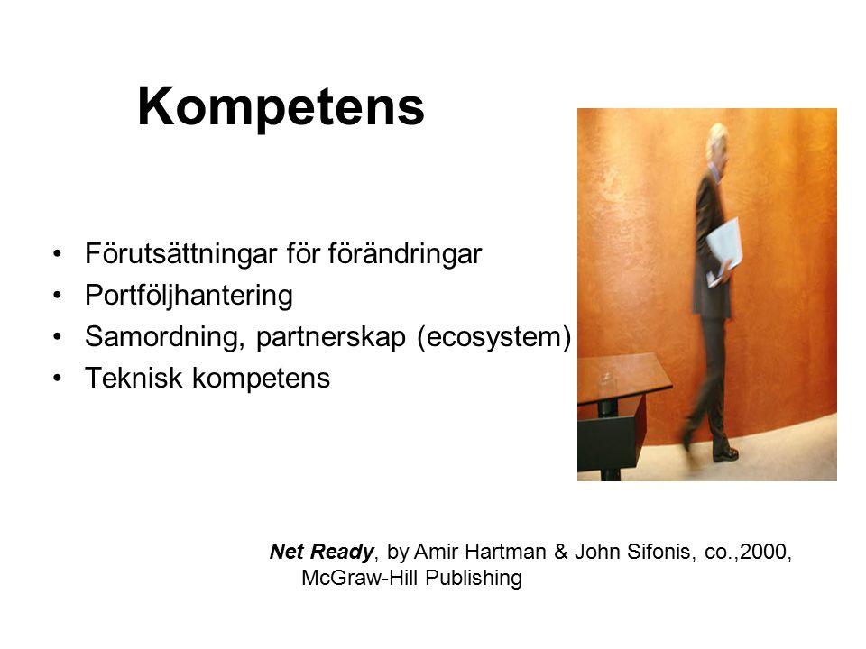 Kompetens Förutsättningar för förändringar Portföljhantering Samordning, partnerskap (ecosystem) Teknisk kompetens Net Ready, by Amir Hartman & John S