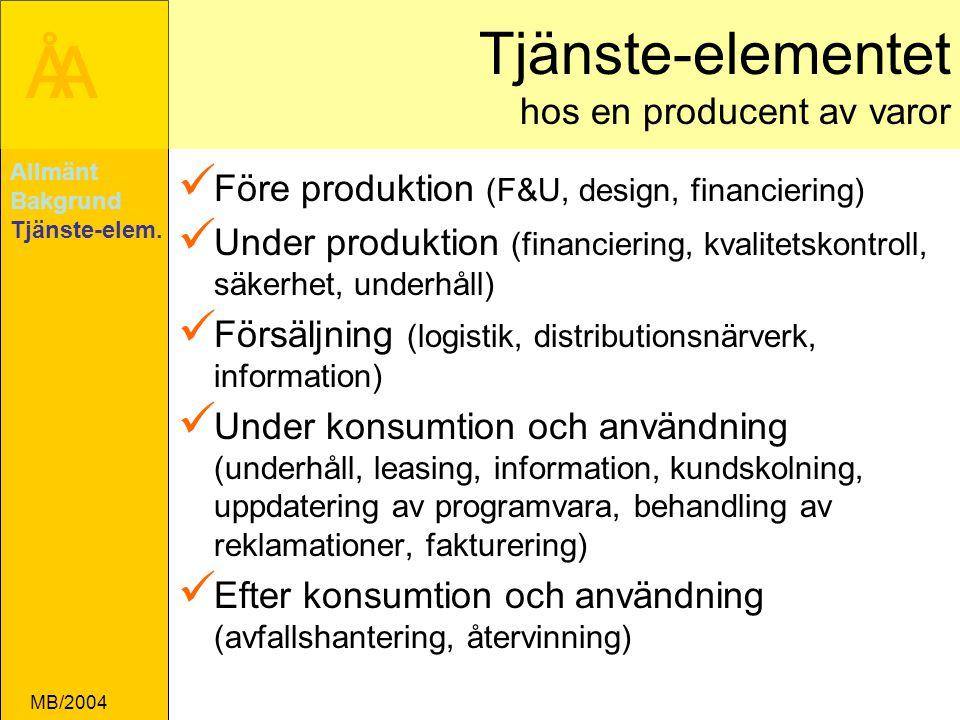 ÅA MB/2004 Tjänste-elementet hos en producent av varor Före produktion (F&U, design, financiering) Under produktion (financiering, kvalitetskontroll, säkerhet, underhåll) Försäljning (logistik, distributionsnärverk, information) Under konsumtion och användning (underhåll, leasing, information, kundskolning, uppdatering av programvara, behandling av reklamationer, fakturering) Efter konsumtion och användning (avfallshantering, återvinning) Allmänt Bakgrund Tjänste-elem.