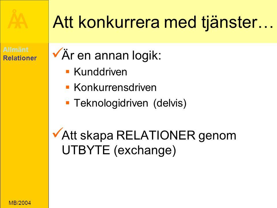 ÅA MB/2004 Att konkurrera med tjänster… Är en annan logik:  Kunddriven  Konkurrensdriven  Teknologidriven (delvis) Att skapa RELATIONER genom UTBYTE (exchange) Allmänt Relationer