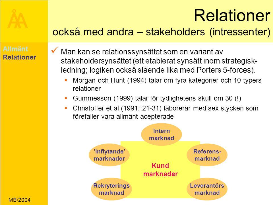 ÅA MB/2004 Relationer också med andra – stakeholders (intressenter) Man kan se relationssynsättet som en variant av stakeholdersynsättet (ett etablerat synsätt inom strategisk- ledning; logiken också slående lika med Porters 5-forces).