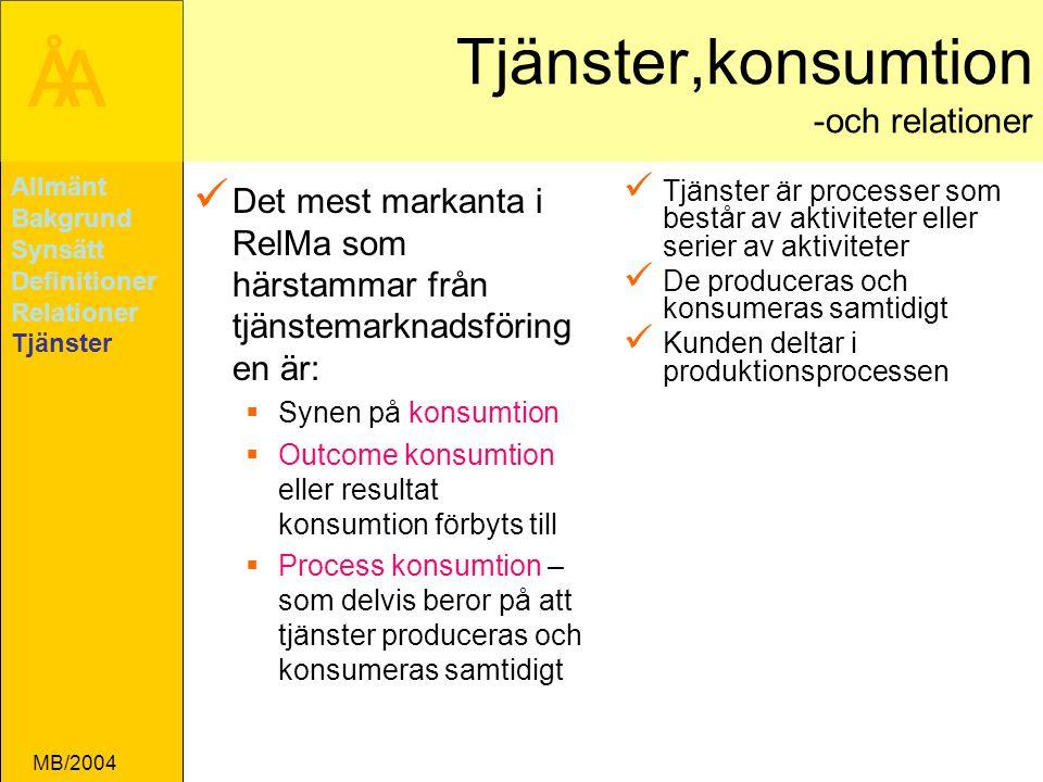 ÅA MB/2004 Tjänster,konsumtion -och relationer Det mest markanta i RelMa som härstammar från tjänstemarknadsföring en är:  Synen på konsumtion  Outcome konsumtion eller resultat konsumtion förbyts till  Process konsumtion – som delvis beror på att tjänster produceras och konsumeras samtidigt Tjänster är processer som består av aktiviteter eller serier av aktiviteter De produceras och konsumeras samtidigt Kunden deltar i produktionsprocessen Allmänt Bakgrund Synsätt Definitioner Relationer Tjänster
