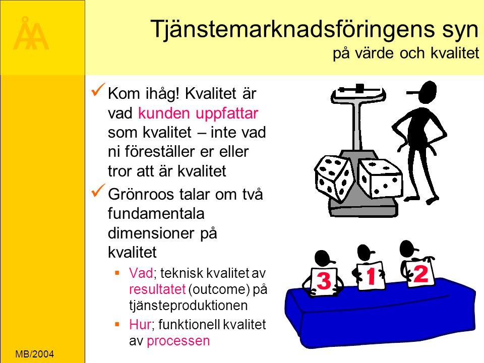 ÅA MB/2004 Tjänstemarknadsföringens syn på värde och kvalitet Kom ihåg.