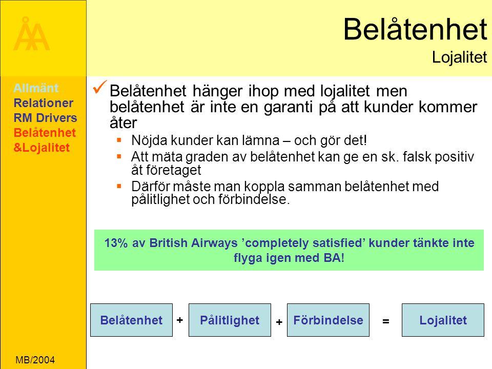 ÅA MB/2004 Belåtenhet Lojalitet Belåtenhet hänger ihop med lojalitet men belåtenhet är inte en garanti på att kunder kommer åter  Nöjda kunder kan lämna – och gör det.