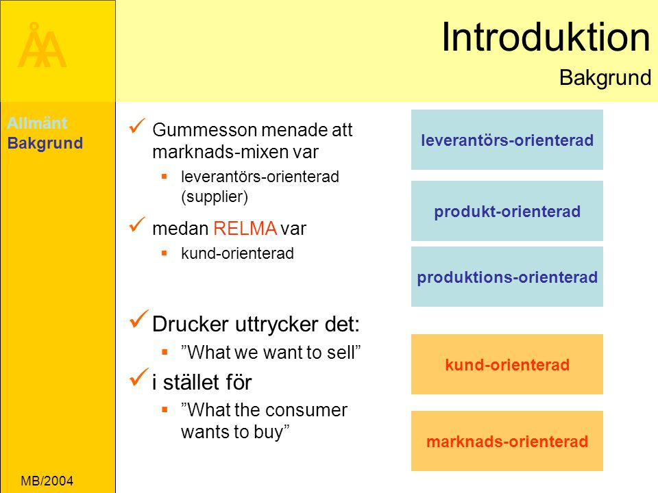 ÅA MB/2004 Ytterligare några synsätt Products Selling and Promotion Profits through sales volume The old marketing concept, the selling concept (Kotler, 1967) The new marketing concept (Kotler, 1967) The relationship marketing concept, also called the electronic marketing concept (Brännback 1998) Customer needs Integrated marketing Profits through customer satisfaction Customer expectations Interactive marketing Profits through customer perceived value Allmänt Bakgrund