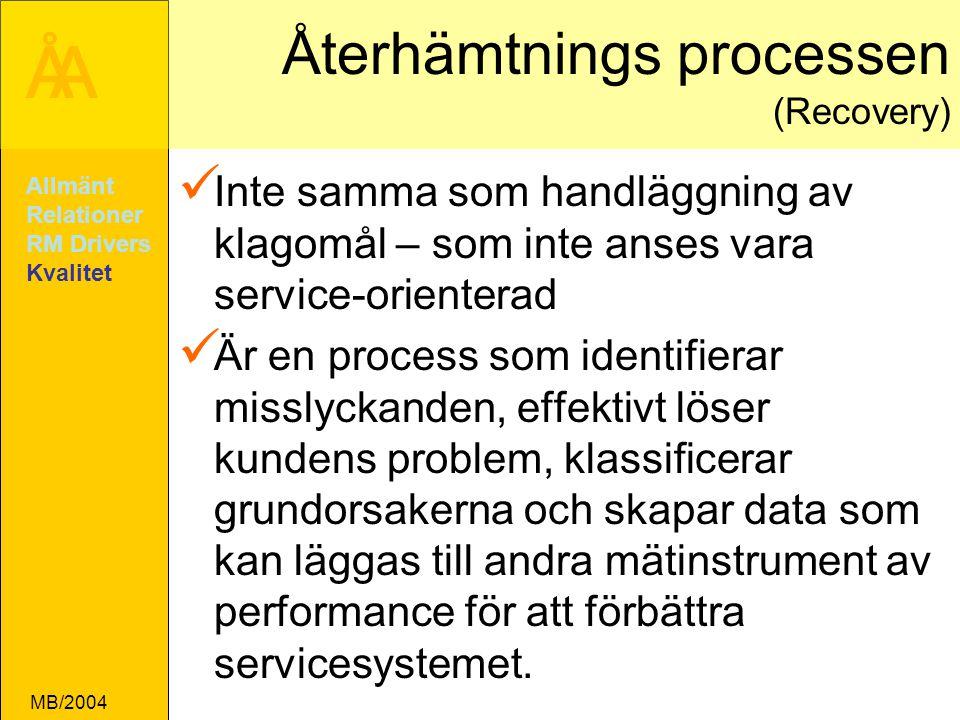 ÅA MB/2004 Återhämtnings processen (Recovery) Inte samma som handläggning av klagomål – som inte anses vara service-orienterad Är en process som identifierar misslyckanden, effektivt löser kundens problem, klassificerar grundorsakerna och skapar data som kan läggas till andra mätinstrument av performance för att förbättra servicesystemet.
