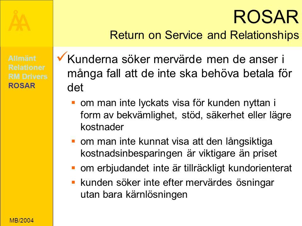 ÅA MB/2004 ROSAR Return on Service and Relationships Kunderna söker mervärde men de anser i många fall att de inte ska behöva betala för det  om man inte lyckats visa för kunden nyttan i form av bekvämlighet, stöd, säkerhet eller lägre kostnader  om man inte kunnat visa att den långsiktiga kostnadsinbesparingen är viktigare än priset  om erbjudandet inte är tillräckligt kundorienterat  kunden söker inte efter mervärdes ösningar utan bara kärnlösningen Allmänt Relationer RM Drivers ROSAR