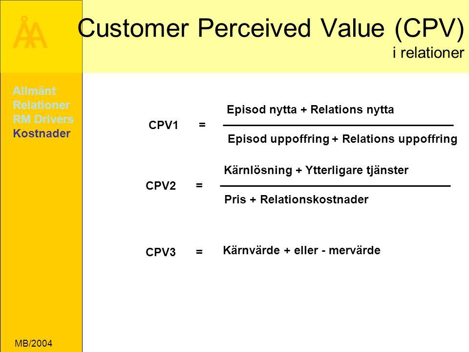 ÅA MB/2004 Customer Perceived Value (CPV) i relationer Allmänt Relationer RM Drivers Kostnader Kärnlösning + Ytterligare tjänster Pris + Relationskostnader CPV2 = Episod nytta + Relations nytta Episod uppoffring + Relations uppoffring CPV1 = CPV3 = Kärnvärde + eller - mervärde