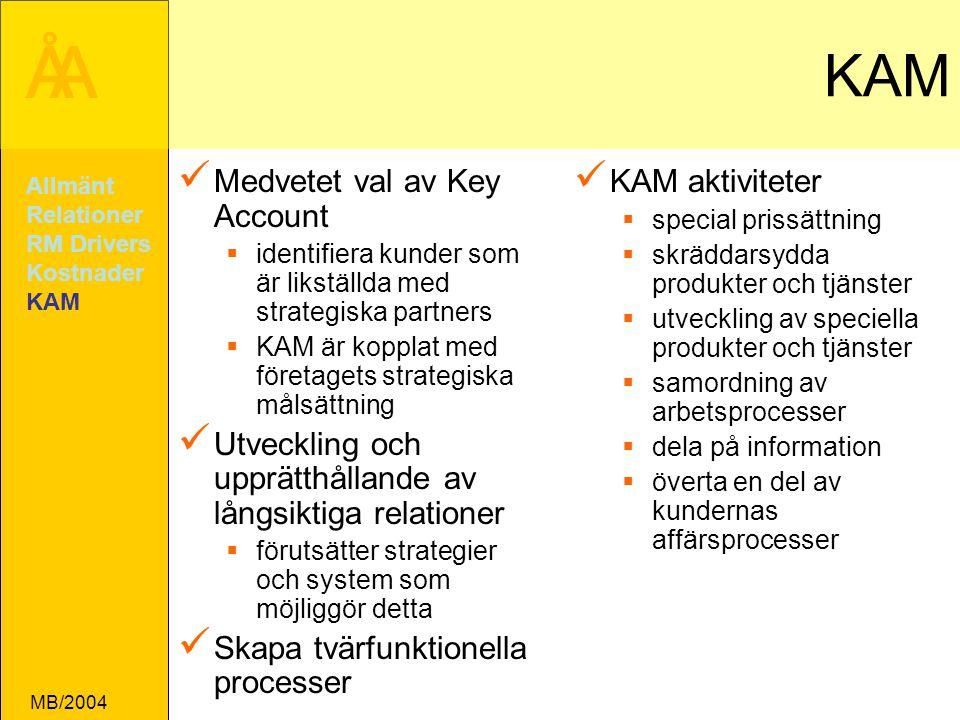ÅA MB/2004 KAM Medvetet val av Key Account  identifiera kunder som är likställda med strategiska partners  KAM är kopplat med företagets strategiska målsättning Utveckling och upprätthållande av långsiktiga relationer  förutsätter strategier och system som möjliggör detta Skapa tvärfunktionella processer KAM aktiviteter  special prissättning  skräddarsydda produkter och tjänster  utveckling av speciella produkter och tjänster  samordning av arbetsprocesser  dela på information  överta en del av kundernas affärsprocesser Allmänt Relationer RM Drivers Kostnader KAM