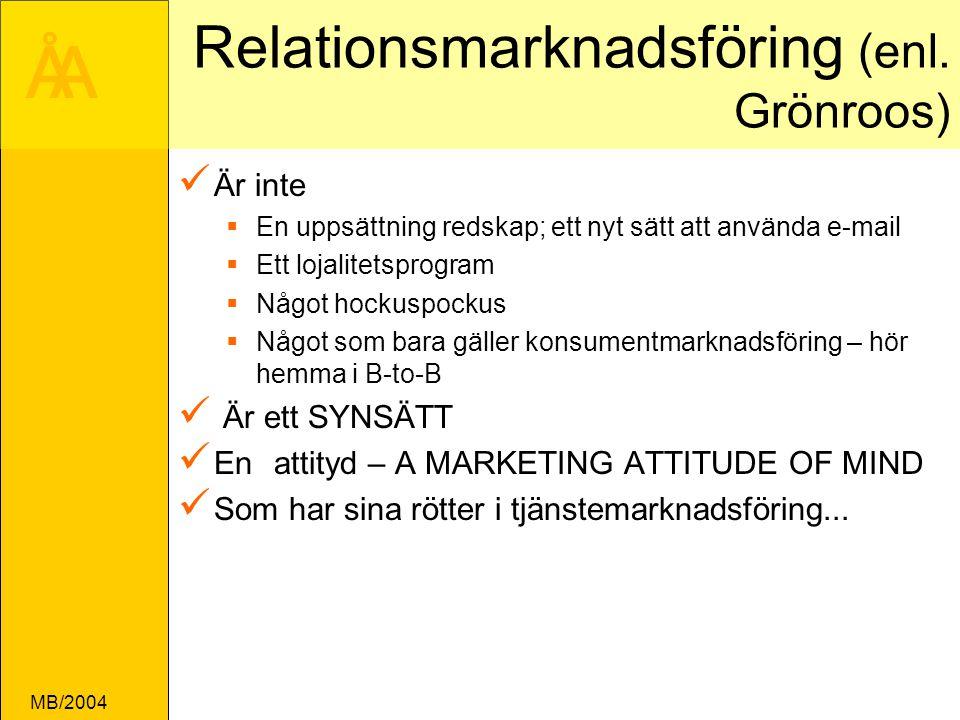 ÅA MB/2004 Relationsmarknadsföring (enl.